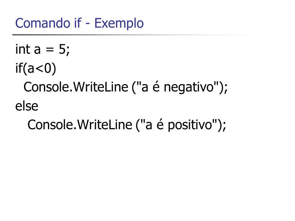 Comando if - Exemplo int a = 5; if(a<0) // avalia a condição (expressão relacional) { // avalia a condição a<0 Console.WriteLine ( a é negativo ); } else { Console.WriteLine ( a é positivo ); }