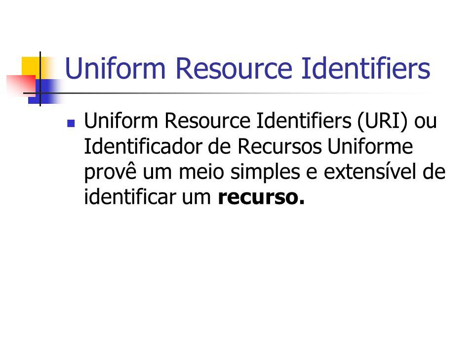 Uniform Resource Identifiers Uniform Resource Identifiers (URI) ou Identificador de Recursos Uniforme provê um meio simples e extensível de identifica