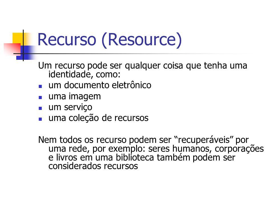 Recurso (Resource) Um recurso pode ser qualquer coisa que tenha uma identidade, como: um documento eletrônico uma imagem um serviço uma coleção de rec