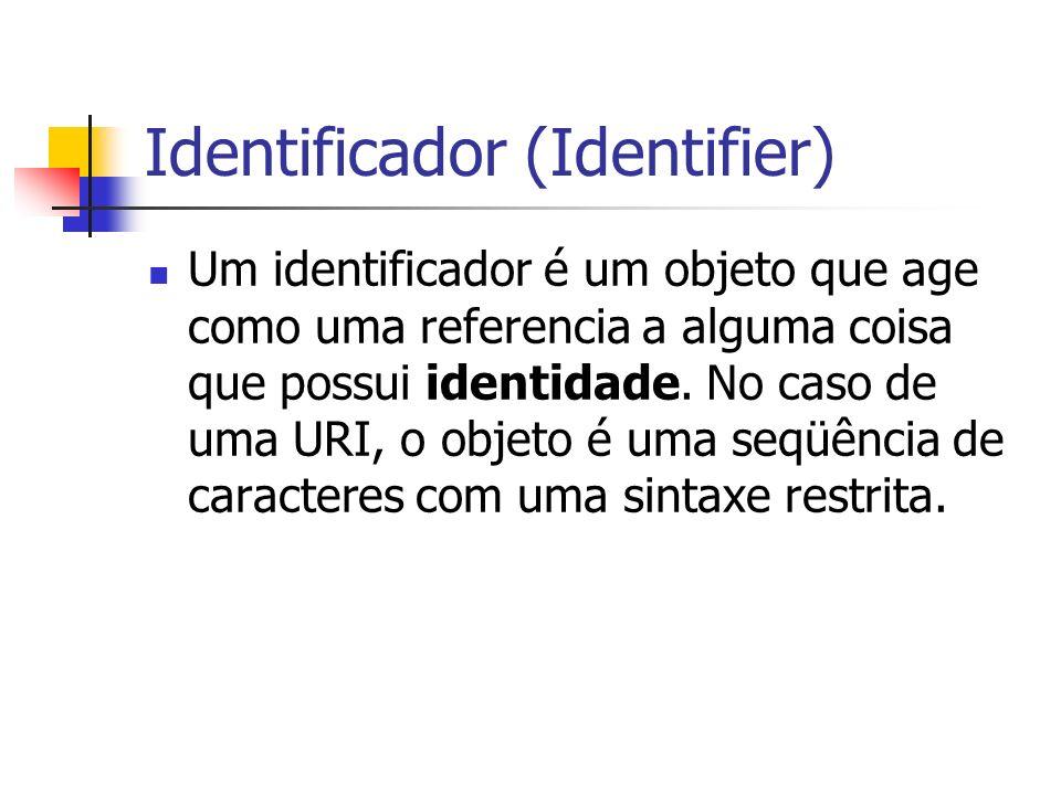 Identificador (Identifier) Um identificador é um objeto que age como uma referencia a alguma coisa que possui identidade. No caso de uma URI, o objeto
