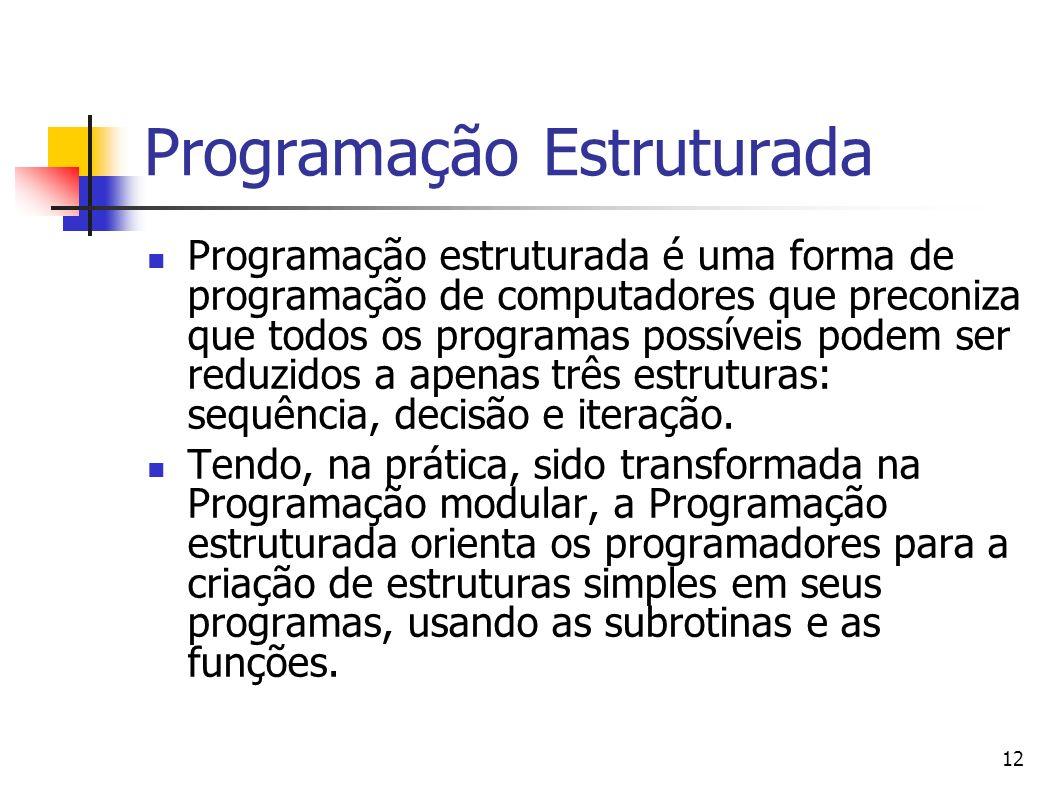 12 Programação Estruturada Programação estruturada é uma forma de programação de computadores que preconiza que todos os programas possíveis podem ser