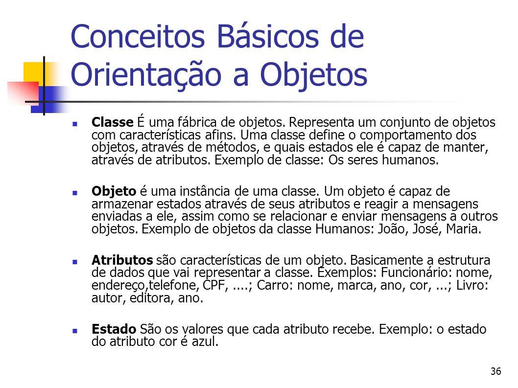 36 Conceitos Básicos de Orientação a Objetos Classe É uma fábrica de objetos. Representa um conjunto de objetos com características afins. Uma classe