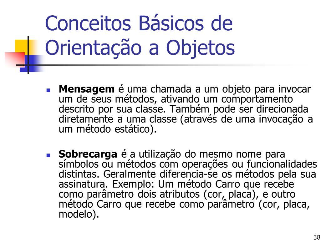 38 Conceitos Básicos de Orientação a Objetos Mensagem é uma chamada a um objeto para invocar um de seus métodos, ativando um comportamento descrito po