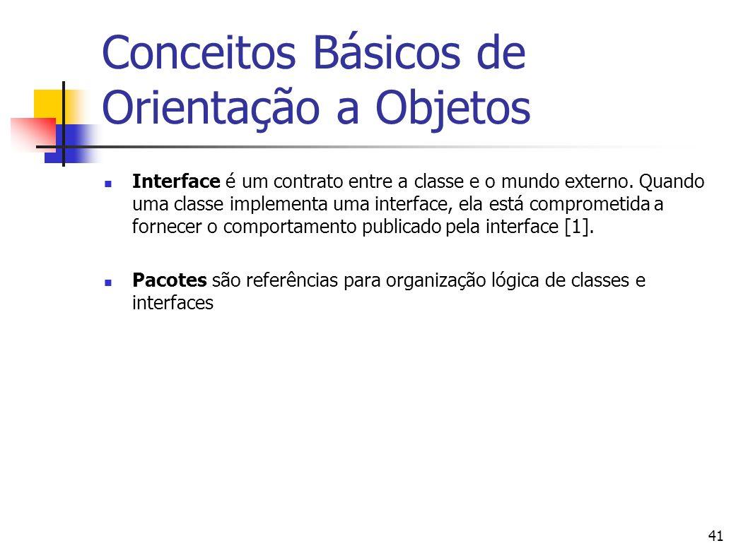41 Conceitos Básicos de Orientação a Objetos Interface é um contrato entre a classe e o mundo externo. Quando uma classe implementa uma interface, ela
