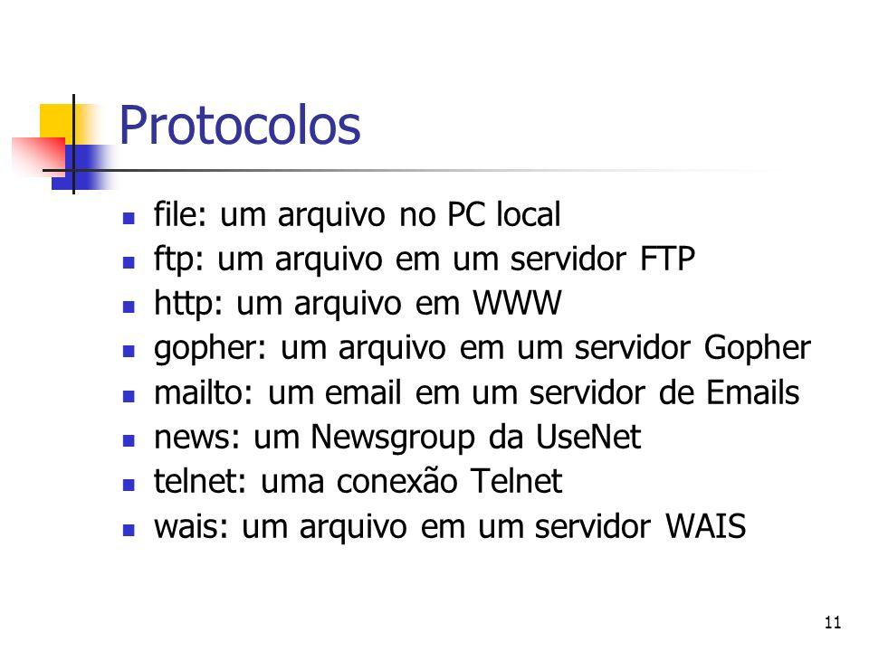 11 Protocolos file: um arquivo no PC local ftp: um arquivo em um servidor FTP http: um arquivo em WWW gopher: um arquivo em um servidor Gopher mailto: um email em um servidor de Emails news: um Newsgroup da UseNet telnet: uma conexão Telnet wais: um arquivo em um servidor WAIS