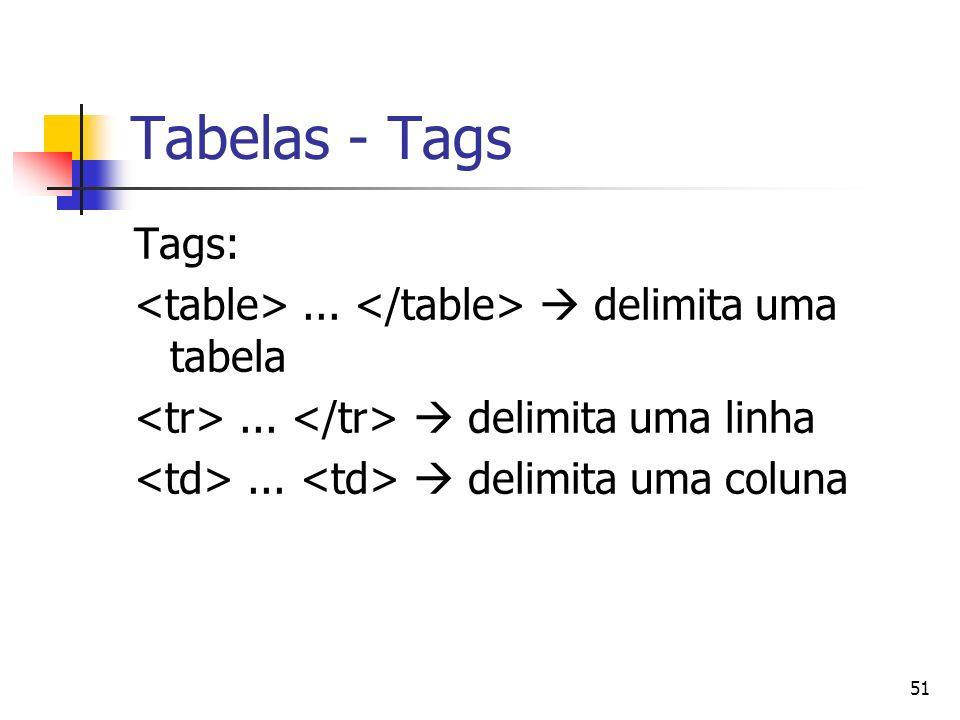 51 Tabelas - Tags Tags:... delimita uma tabela... delimita uma linha... delimita uma coluna