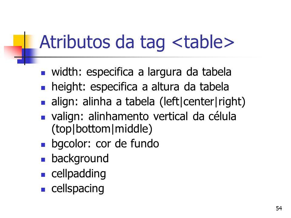 54 Atributos da tag width: especifica a largura da tabela height: especifica a altura da tabela align: alinha a tabela (left|center|right) valign: alinhamento vertical da célula (top|bottom|middle) bgcolor: cor de fundo background cellpadding cellspacing