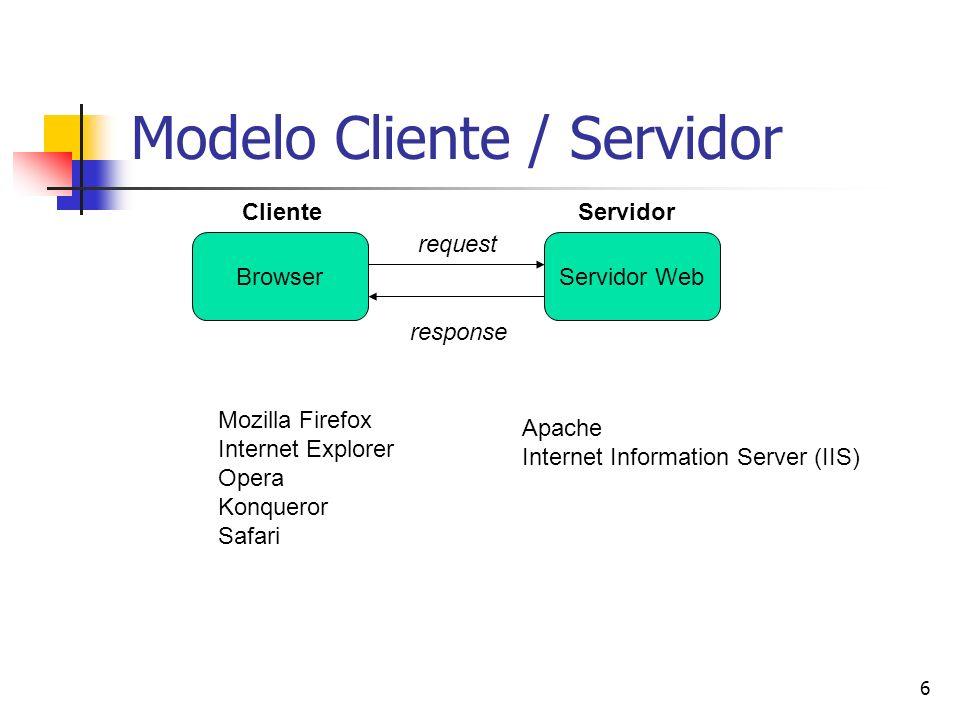 6 Modelo Cliente / Servidor BrowserServidor Web request response Mozilla Firefox Internet Explorer Opera Konqueror Safari Apache Internet Information Server (IIS) ClienteServidor