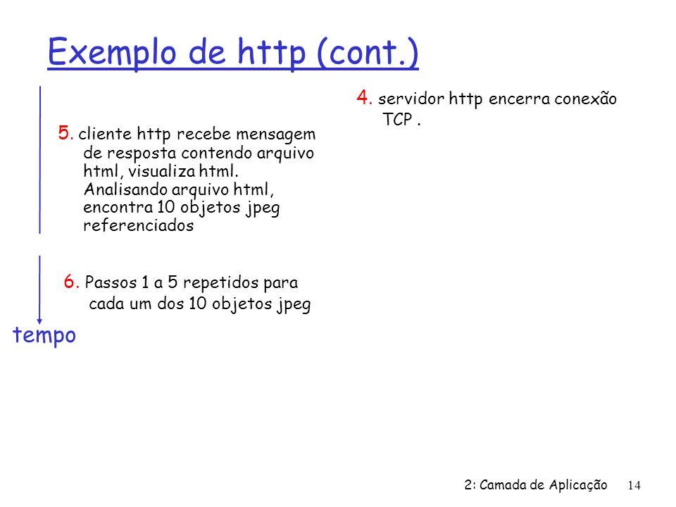 2: Camada de Aplicação14 Exemplo de http (cont.) 5. cliente http recebe mensagem de resposta contendo arquivo html, visualiza html. Analisando arquivo