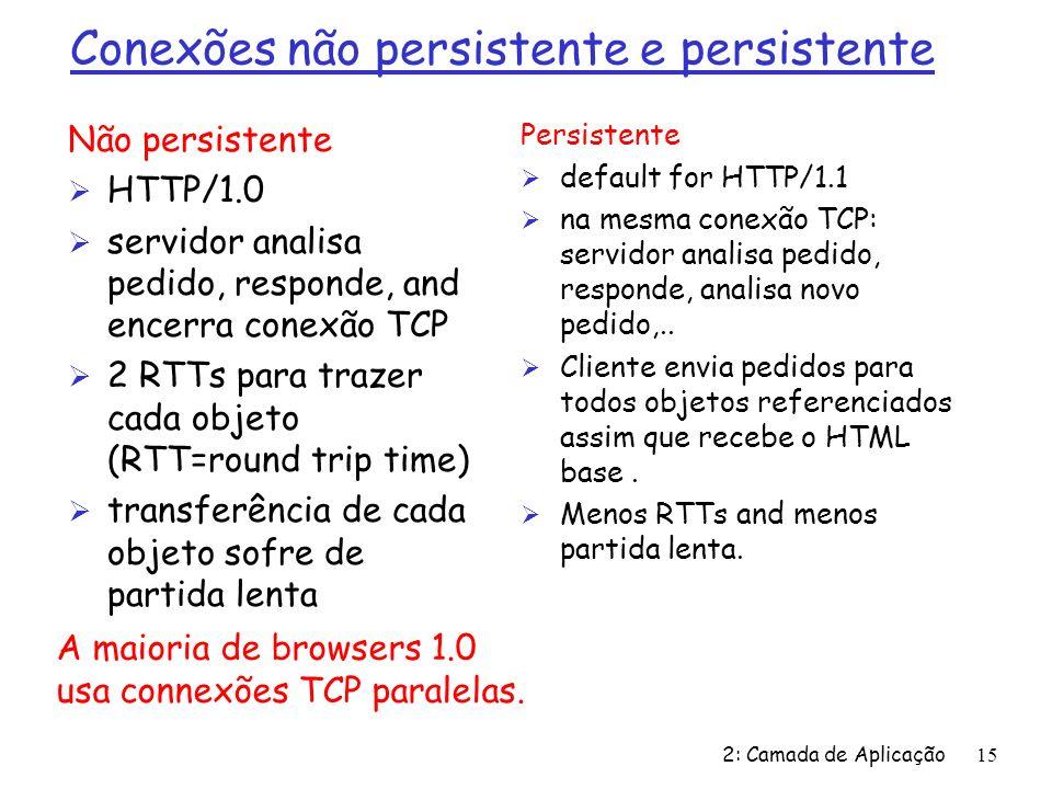 2: Camada de Aplicação15 Conexões não persistente e persistente Não persistente Ø HTTP/1.0 Ø servidor analisa pedido, responde, and encerra conexão TC
