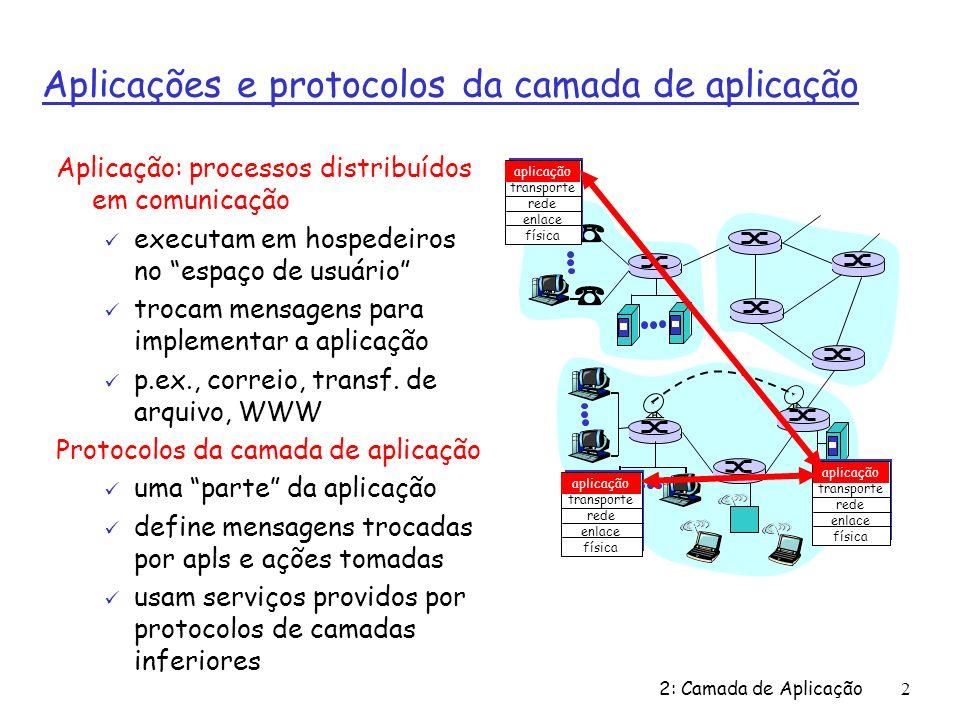 2: Camada de Aplicação2 Aplicações e protocolos da camada de aplicação Aplicação: processos distribuídos em comunicação ü executam em hospedeiros no e