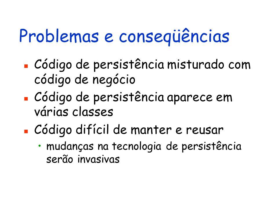 Problemas e conseqüências Código de persistência misturado com código de negócio Código de persistência aparece em várias classes Código difícil de ma
