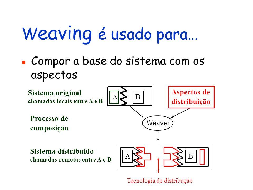 W eaving é usado para… Compor a base do sistema com os aspectos A B Tecnologia de distribução Sistema original chamadas locais entre A e B Sistema dis