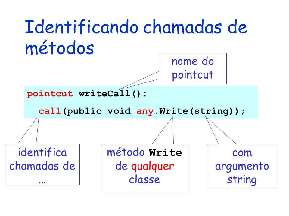 Identificando chamadas de métodos pointcut writeCall(): call(public void any.Write(string)); com argumento string método Write de qualquer classe iden