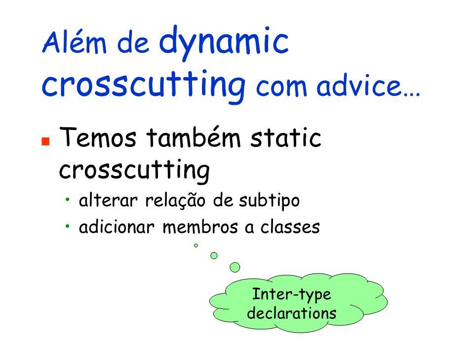 Além de dynamic crosscutting com advice… Temos também static crosscutting alterar relação de subtipo adicionar membros a classes Inter-type declaratio