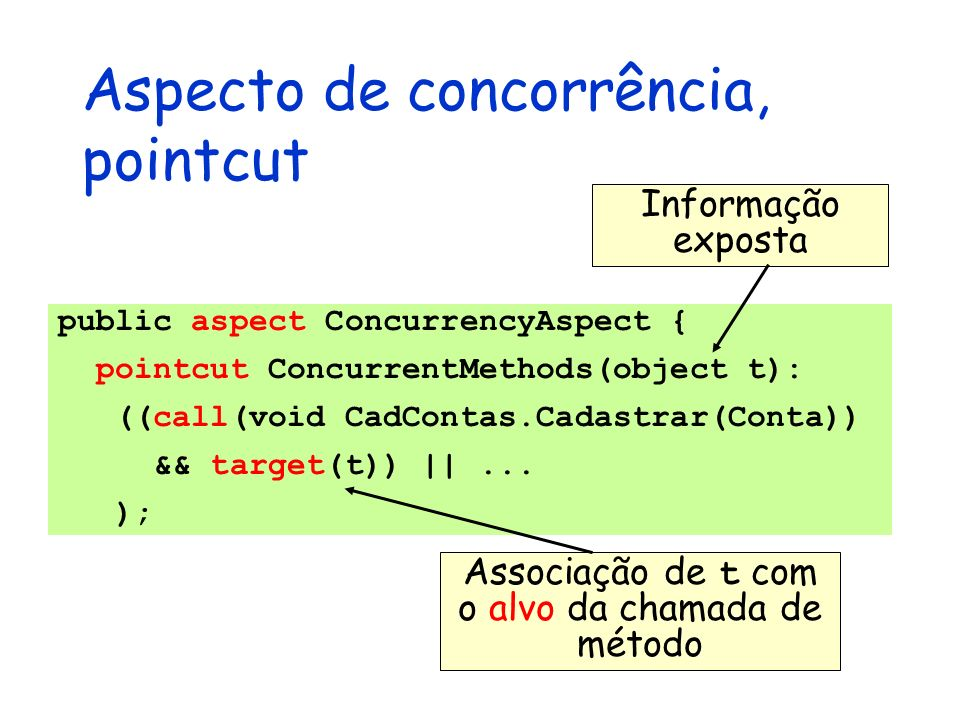 Aspecto de concorrência, pointcut public aspect ConcurrencyAspect { pointcut ConcurrentMethods(object t): ((call(void CadContas.Cadastrar(Conta)) && t