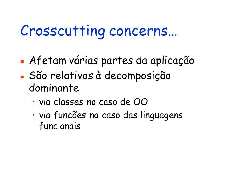 Crosscutting concerns… Afetam várias partes da aplicação São relativos à decomposição dominante via classes no caso de OO via funcões no caso das ling