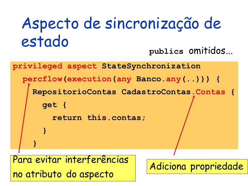 Aspecto de sincronização de estado privileged aspect StateSynchronization percflow(execution(any Banco.any(..))) { RepositorioContas CadastroContas.Co