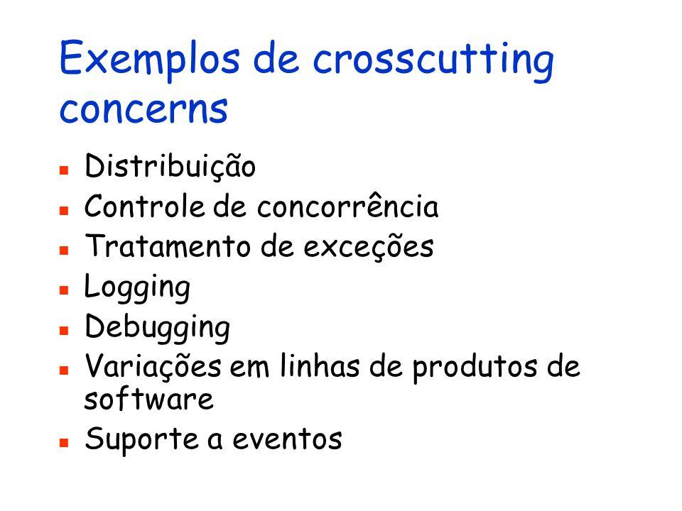 Exemplos de crosscutting concerns Distribuição Controle de concorrência Tratamento de exceções Logging Debugging Variações em linhas de produtos de so