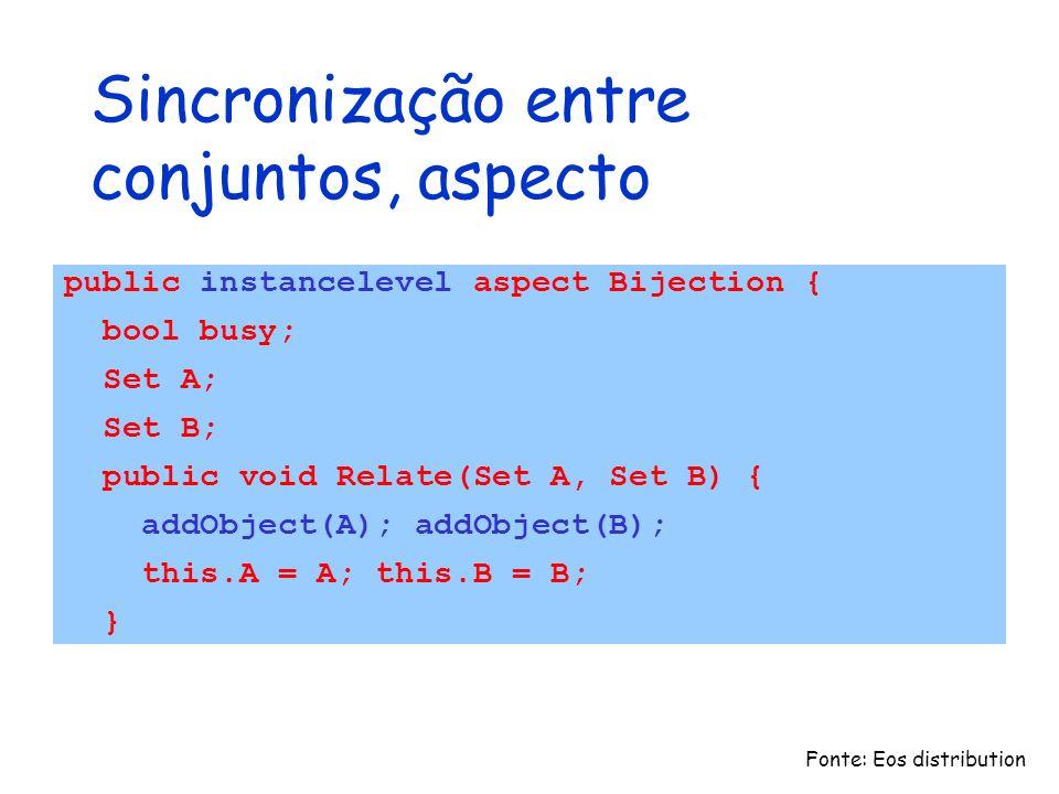 Sincronização entre conjuntos, aspecto Fonte: Eos distribution public instancelevel aspect Bijection { bool busy; Set A; Set B; public void Relate(Set