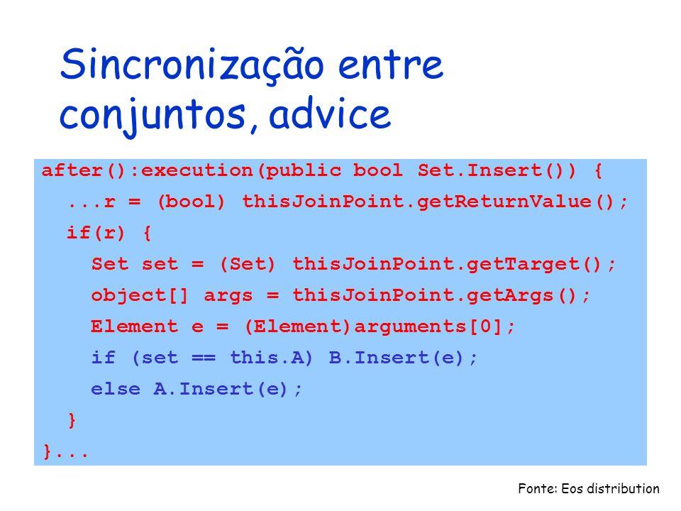Sincronização entre conjuntos, advice after():execution(public bool Set.Insert()) {...r = (bool) thisJoinPoint.getReturnValue(); if(r) { Set set = (Se