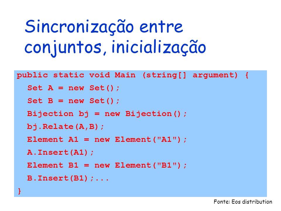 Sincronização entre conjuntos, inicialização Fonte: Eos distribution public static void Main (string[] argument) { Set A = new Set(); Set B = new Set(