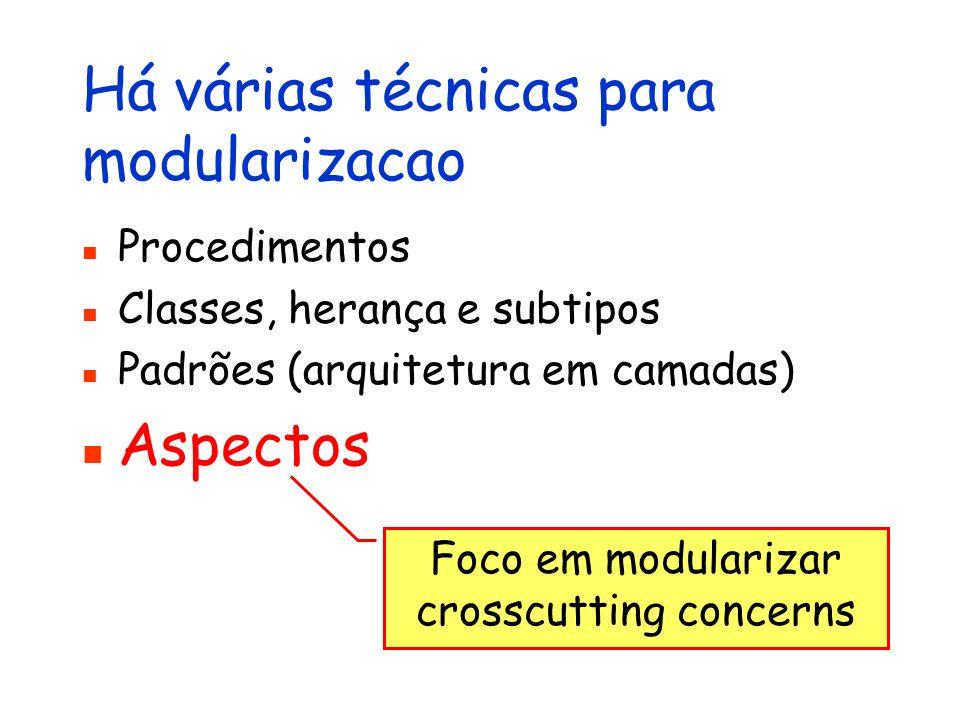 Há várias técnicas para modularizacao Procedimentos Classes, herança e subtipos Padrões (arquitetura em camadas) Aspectos Foco em modularizar crosscut