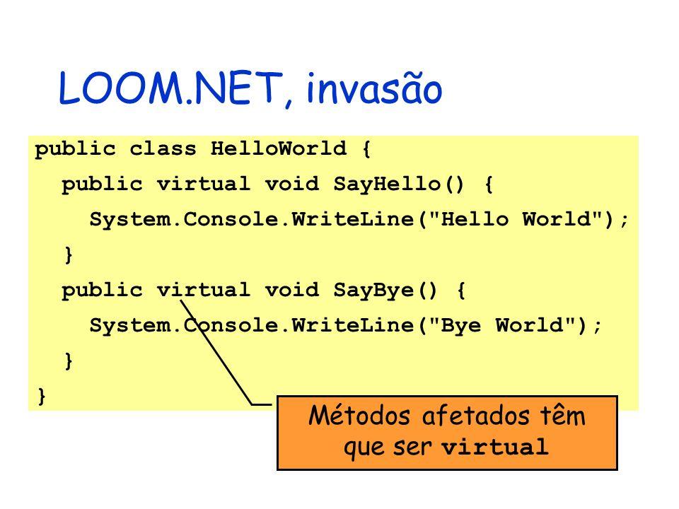 LOOM.NET, invasão public class HelloWorld { public virtual void SayHello() { System.Console.WriteLine(