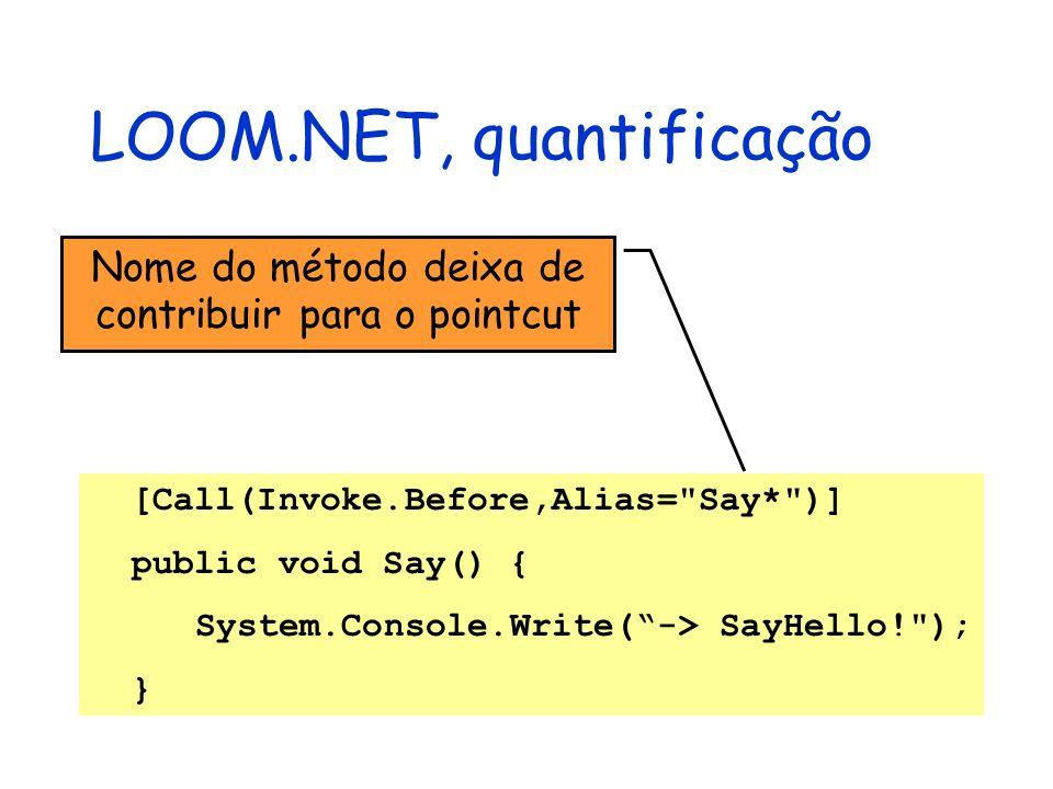 LOOM.NET, quantificação [Call(Invoke.Before,Alias=