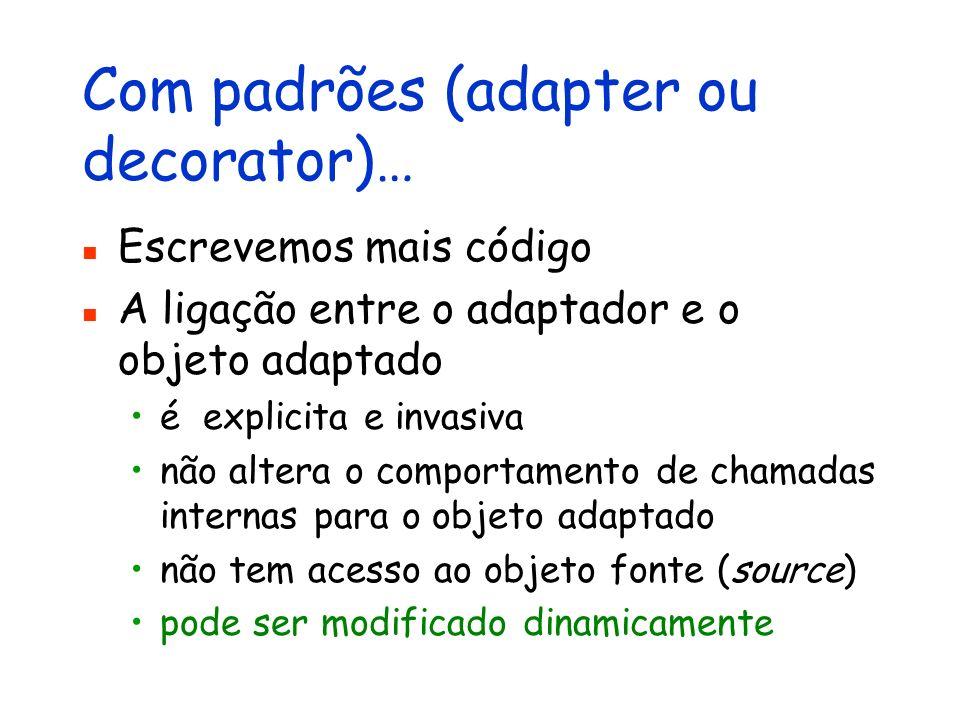 Com padrões (adapter ou decorator)… Escrevemos mais código A ligação entre o adaptador e o objeto adaptado é explicita e invasiva não altera o comport
