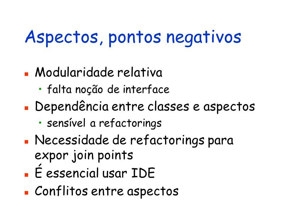Aspectos, pontos negativos Modularidade relativa falta noção de interface Dependência entre classes e aspectos sensível a refactorings Necessidade de