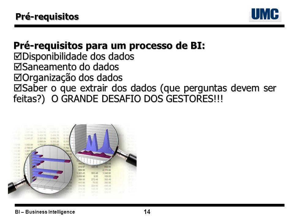 BI – Business Intelligence 14 Pré-requisitos para um processo de BI: Disponibilidade dos dados Disponibilidade dos dados Saneamento do dados Saneamento do dados Organização dos dados Organização dos dados Saber o que extrair dos dados (que perguntas devem ser feitas?) O GRANDE DESAFIO DOS GESTORES!!.