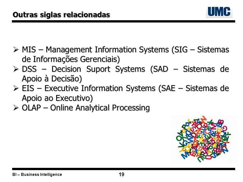 BI – Business Intelligence 19 MIS – Management Information Systems (SIG – Sistemas de Informações Gerenciais) MIS – Management Information Systems (SIG – Sistemas de Informações Gerenciais) DSS – Decision Suport Systems (SAD – Sistemas de Apoio à Decisão) DSS – Decision Suport Systems (SAD – Sistemas de Apoio à Decisão) EIS – Executive Information Systems (SAE – Sistemas de Apoio ao Executivo) EIS – Executive Information Systems (SAE – Sistemas de Apoio ao Executivo) OLAP – Online Analytical Processing OLAP – Online Analytical Processing Outras siglas relacionadas