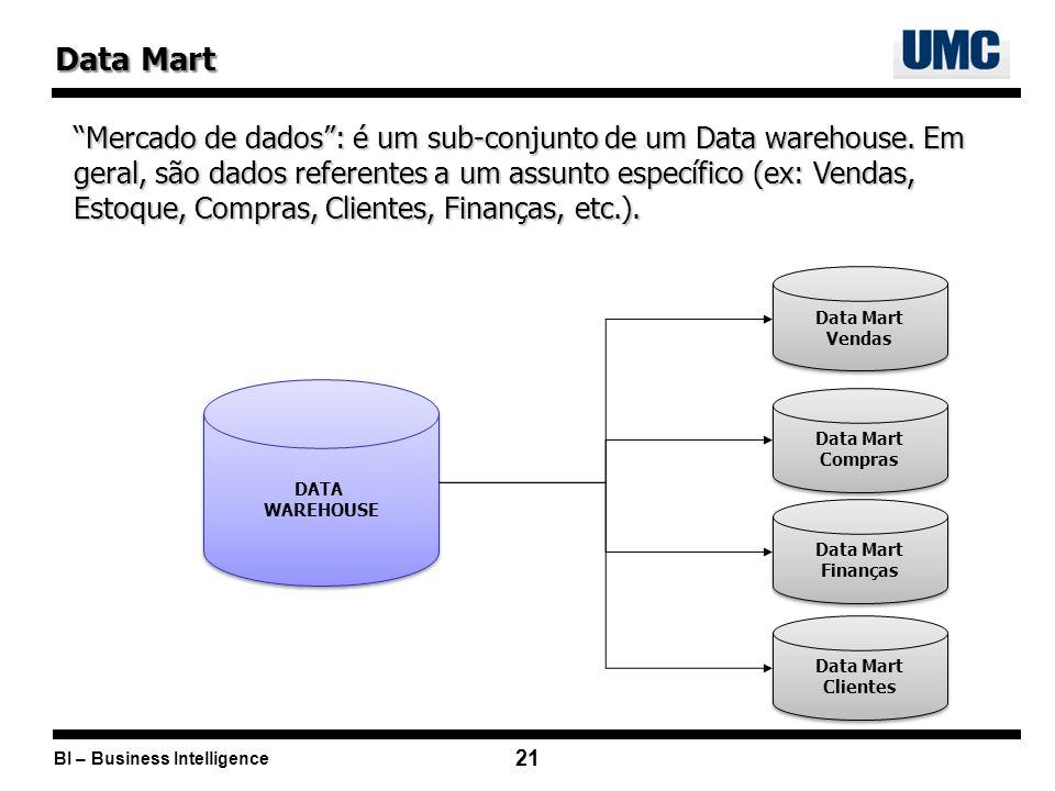 BI – Business Intelligence 21 Data Mart Mercado de dados: é um sub-conjunto de um Data warehouse. Em geral, são dados referentes a um assunto específi