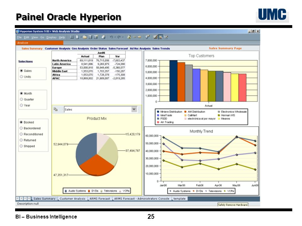 BI – Business Intelligence 25 Painel Oracle Hyperion