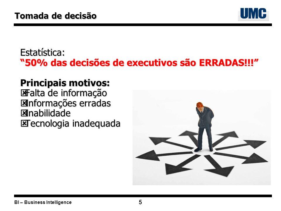 BI – Business Intelligence 5 Estatística: 50% das decisões de executivos são ERRADAS!!! Principais motivos: Falta de informação Falta de informação In
