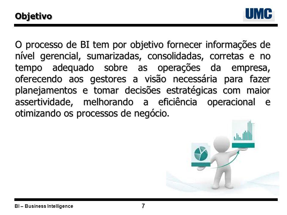 BI – Business Intelligence 8 Conhecendo melhor a empresa e o mercado: ferramentas de gestão estratégica