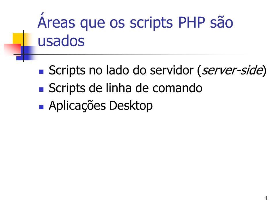 4 Áreas que os scripts PHP são usados Scripts no lado do servidor (server-side) Scripts de linha de comando Aplicações Desktop