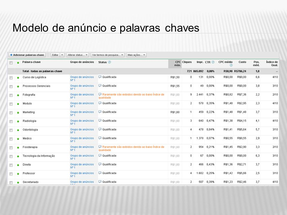 http://www.dbqconsult.com.br Email marketing