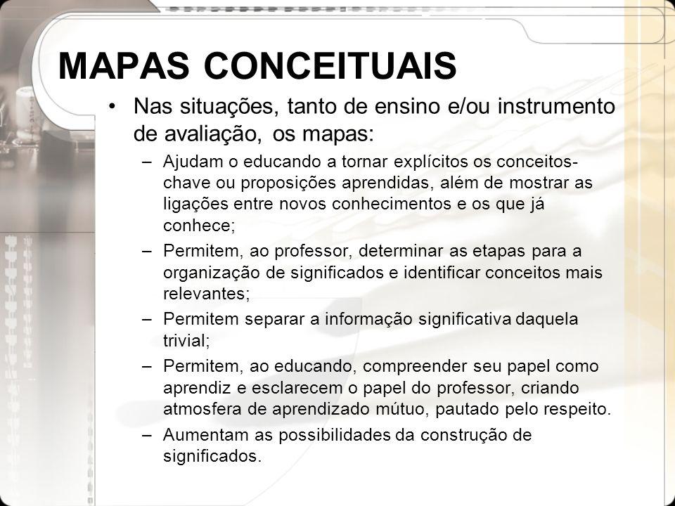 MAPAS CONCEITUAIS Nas situações, tanto de ensino e/ou instrumento de avaliação, os mapas: –Ajudam o educando a tornar explícitos os conceitos- chave o