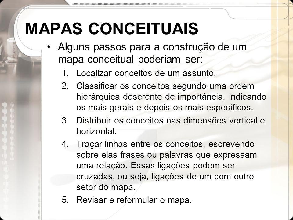 MAPAS CONCEITUAIS Alguns passos para a construção de um mapa conceitual poderiam ser: 1.Localizar conceitos de um assunto. 2.Classificar os conceitos