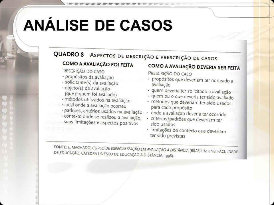 ANÁLISE DE CASOS