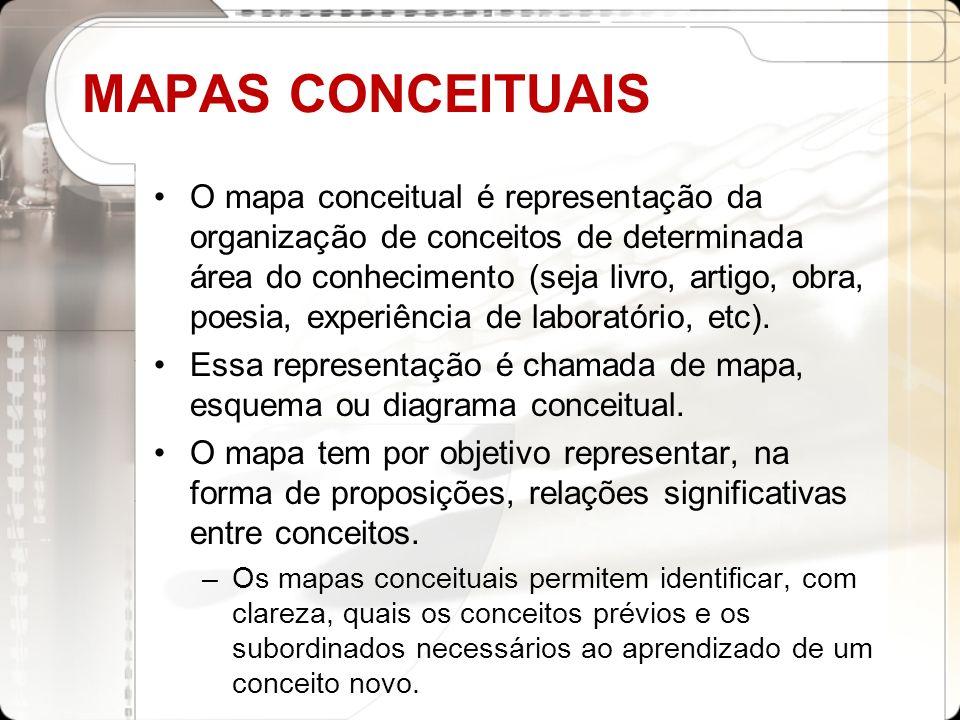 MAPAS CONCEITUAIS O mapa conceitual é representação da organização de conceitos de determinada área do conhecimento (seja livro, artigo, obra, poesia,