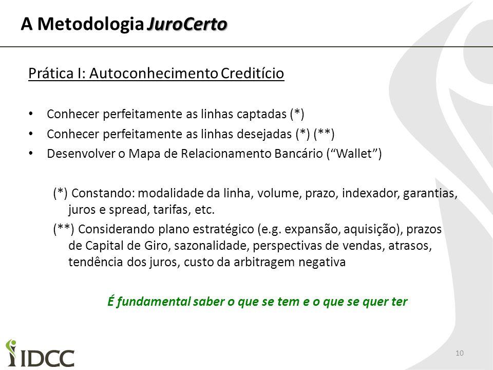 JuroCerto A Metodologia JuroCerto 10 Prática I: Autoconhecimento Creditício Conhecer perfeitamente as linhas captadas (*) Conhecer perfeitamente as li