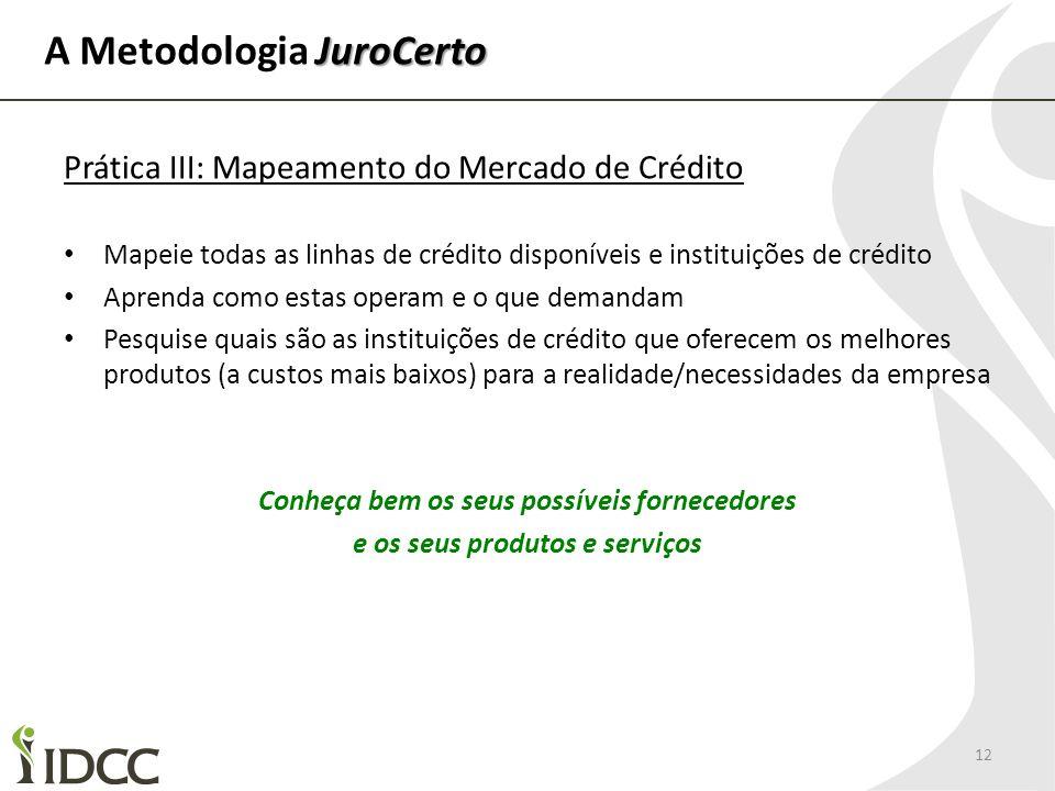 JuroCerto A Metodologia JuroCerto 12 Prática III: Mapeamento do Mercado de Crédito Mapeie todas as linhas de crédito disponíveis e instituições de cré