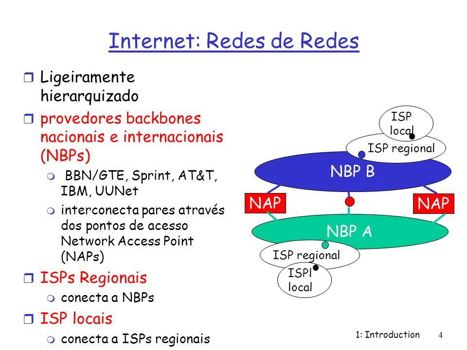1: Introduction4 Internet: Redes de Redes r Ligeiramente hierarquizado r provedores backbones nacionais e internacionais (NBPs) m BBN/GTE, Sprint, AT&