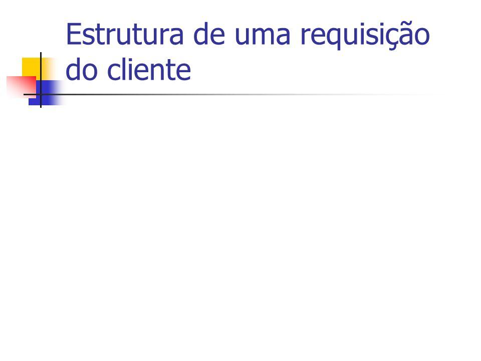 Estrutura de uma requisição do cliente