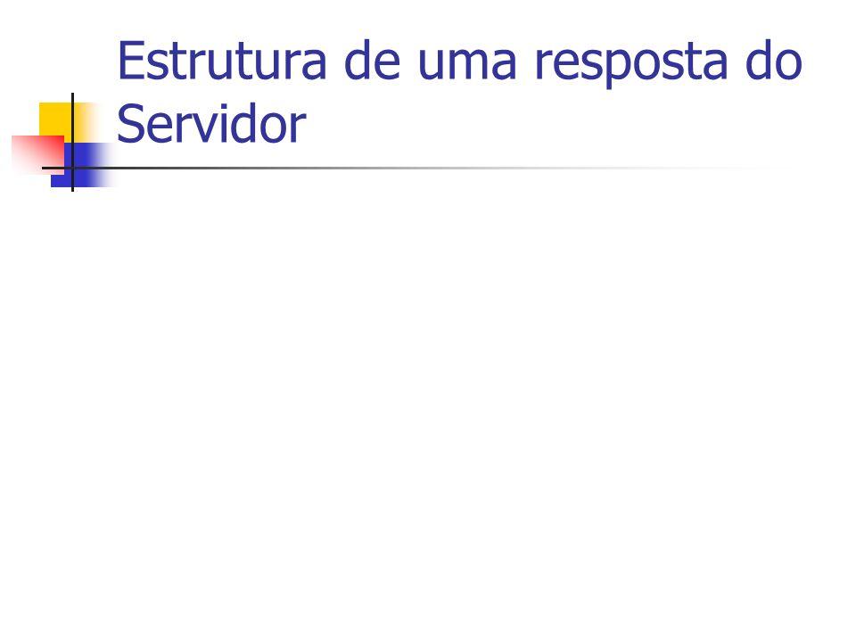 Estrutura de uma resposta do Servidor