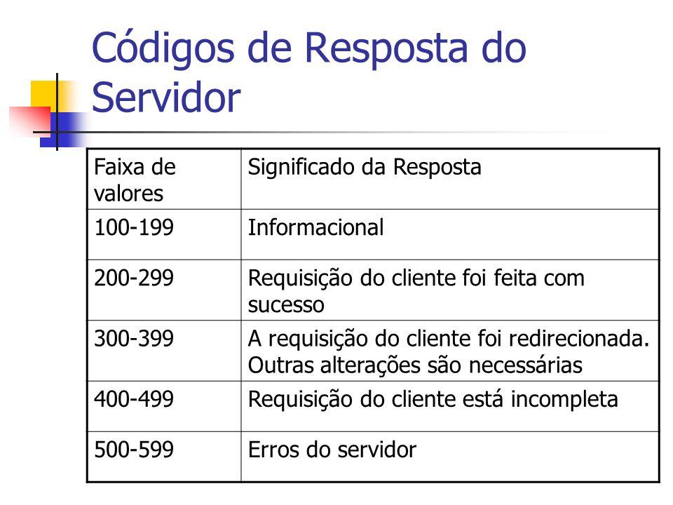 Códigos de Resposta do Servidor Faixa de valores Significado da Resposta 100-199Informacional 200-299Requisição do cliente foi feita com sucesso 300-3