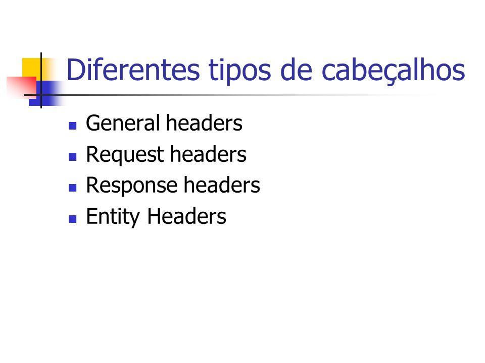 Diferentes tipos de cabeçalhos General headers Request headers Response headers Entity Headers